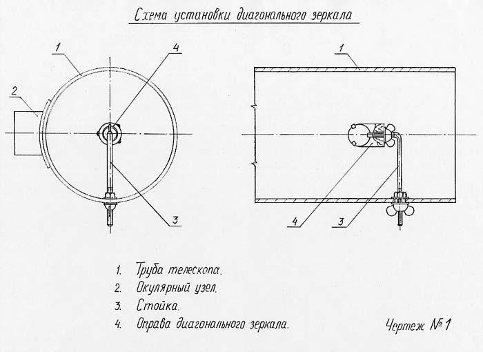 Как изготовить телескоп своими руками 98